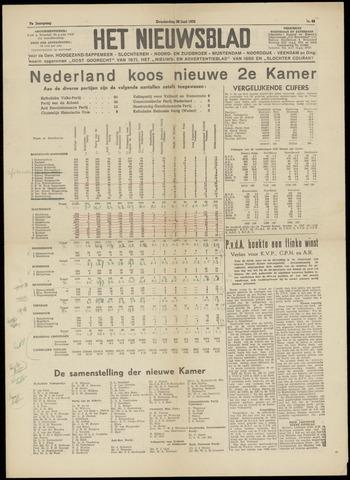 Het Nieuwsblad nl 1952