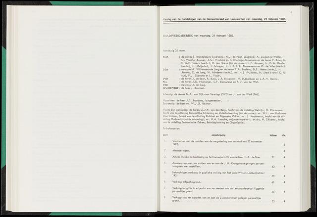 Raadsverslagen van de gemeente Leeuwarden, 1865-2007 (Notulen) 1983-02-21