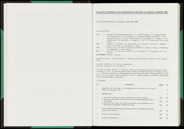 Raadsverslagen van de gemeente Leeuwarden, 1865-2007 (Notulen) 1983-12-12
