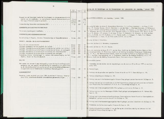 Raadsverslagen van de gemeente Leeuwarden, 1865-2007 (Notulen) 1980
