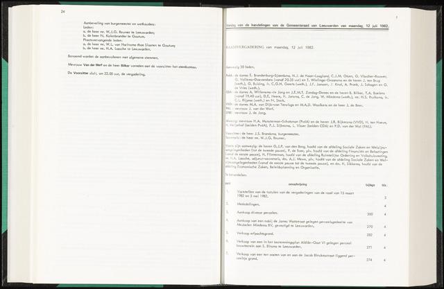 Raadsverslagen van de gemeente Leeuwarden, 1865-2007 (Notulen) 1982-07-12