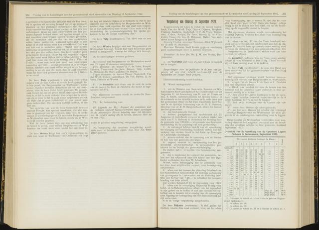 Raadsverslagen van de gemeente Leeuwarden, 1865-2007 (Notulen) 1922-09-26
