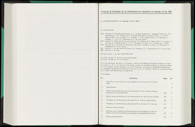 Raadsverslagen van de gemeente Leeuwarden, 1865-2007 (Notulen) 1983-05-16