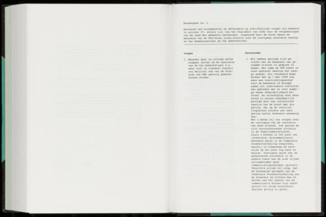 Raadsverslagen van de gemeente Leeuwarden, 1865-2007 (Schriftelijke vragen) 1997-01-01