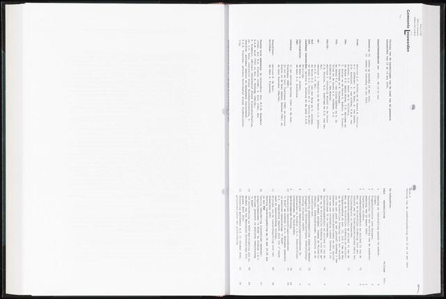 Raadsverslagen van de gemeente Leeuwarden, 1865-2007 (Notulen) 2003-05-12