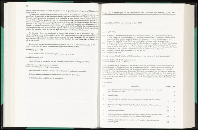 Raadsverslagen van de gemeente Leeuwarden, 1865-2007 (Notulen) 1982-06-07