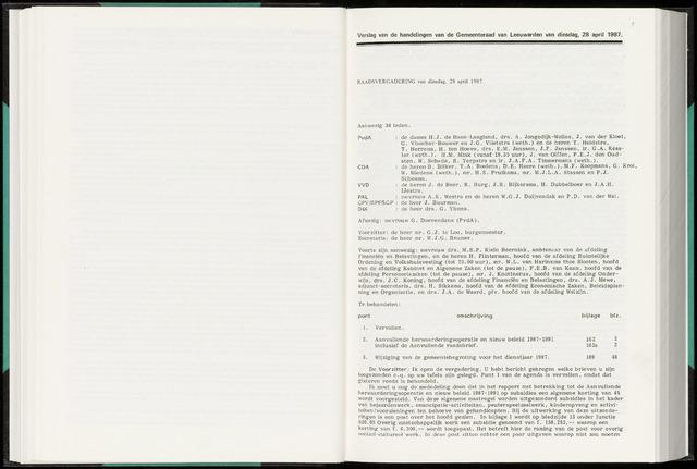 Raadsverslagen van de gemeente Leeuwarden, 1865-2007 (Notulen) 1987-04-28