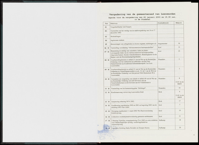 Raadsverslagen van de gemeente Leeuwarden, 1865-2007 (Bijlagen) 2003-01-01