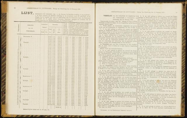 Raadsverslagen van de gemeente Leeuwarden, 1865-2007 (Notulen) 1869-01-28