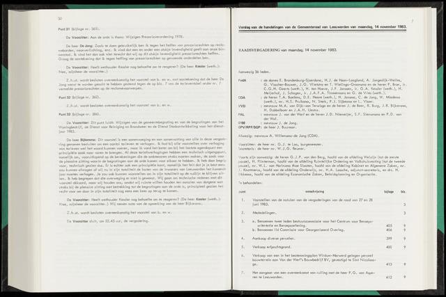 Raadsverslagen van de gemeente Leeuwarden, 1865-2007 (Notulen) 1983-11-14