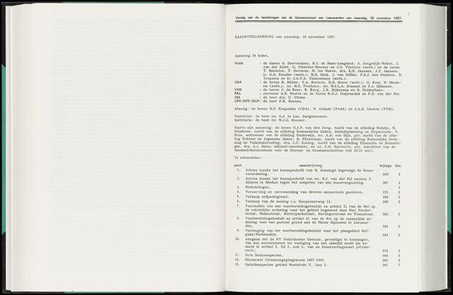Raadsverslagen van de gemeente Leeuwarden, 1865-2007 (Notulen) 1987-11-30