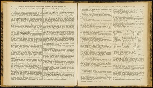 Raadsverslagen van de gemeente Leeuwarden, 1865-2007 (Notulen) 1885-12-08