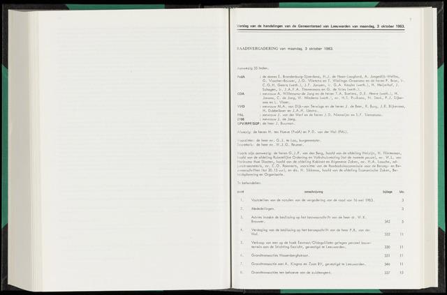 Raadsverslagen van de gemeente Leeuwarden, 1865-2007 (Notulen) 1983-10-03