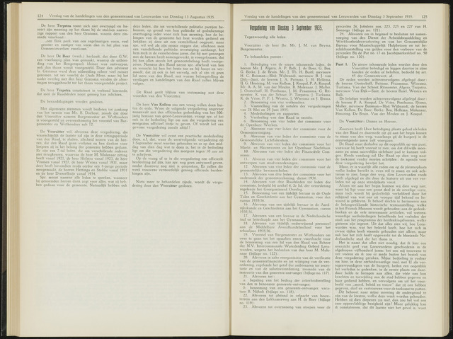 Raadsverslagen van de gemeente Leeuwarden, 1865-2007 (Notulen) 1935-09-03