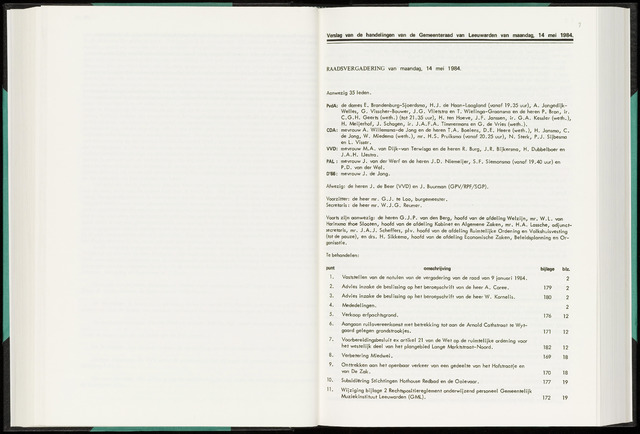 Raadsverslagen van de gemeente Leeuwarden, 1865-2007 (Notulen) 1984-05-14