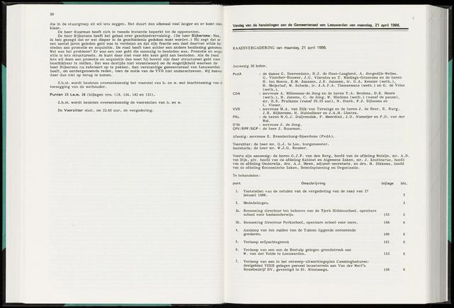 Raadsverslagen van de gemeente Leeuwarden, 1865-2007 (Notulen) 1986-04-21