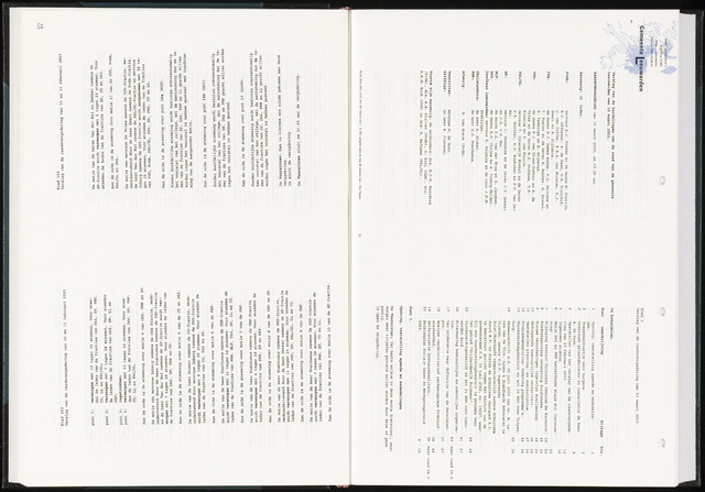 Raadsverslagen van de gemeente Leeuwarden, 1865-2007 (Notulen) 2003-03-10