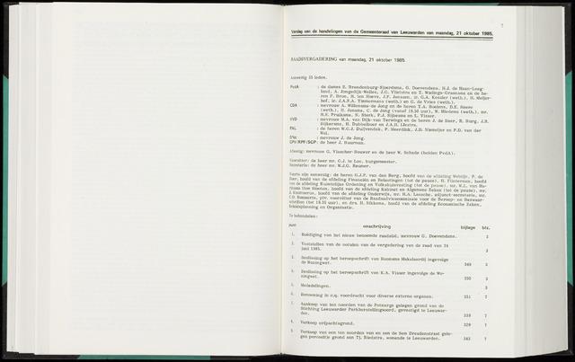 Raadsverslagen van de gemeente Leeuwarden, 1865-2007 (Notulen) 1985-10-21