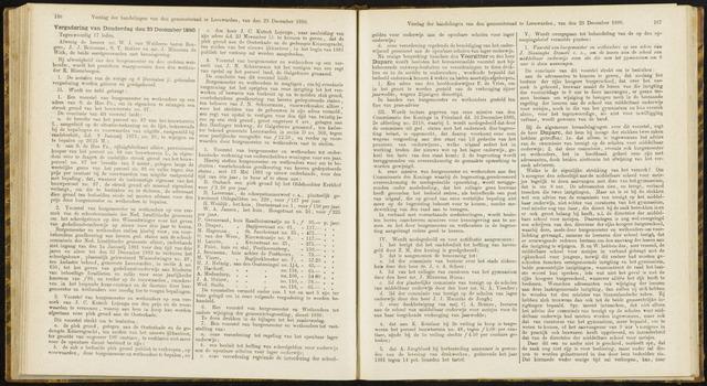 Raadsverslagen van de gemeente Leeuwarden, 1865-2007 (Notulen) 1880-12-23