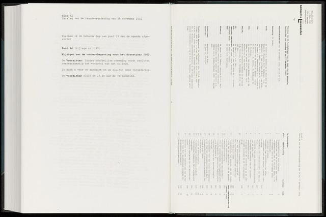 Raadsverslagen van de gemeente Leeuwarden, 1865-2007 (Notulen) 2002-12-16