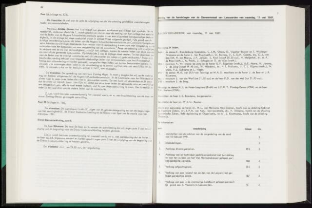 Raadsverslagen van de gemeente Leeuwarden, 1865-2007 (Notulen) 1981-05-11