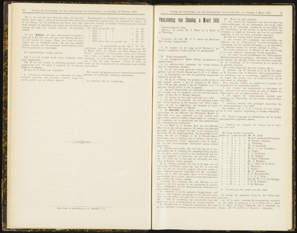Raadsverslagen van de gemeente Leeuwarden, 1865-2007 (Notulen) 1898-03-08