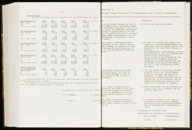 Raadsverslagen van de gemeente Leeuwarden, 1865-2007 (Schriftelijke vragen) 1975