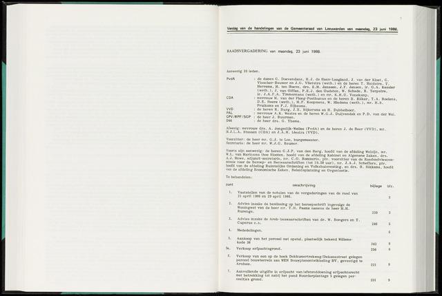 Raadsverslagen van de gemeente Leeuwarden, 1865-2007 (Notulen) 1986-06-23
