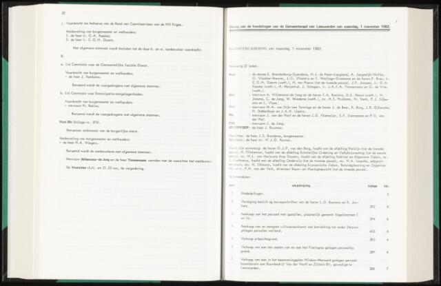 Raadsverslagen van de gemeente Leeuwarden, 1865-2007 (Notulen) 1982-11-01