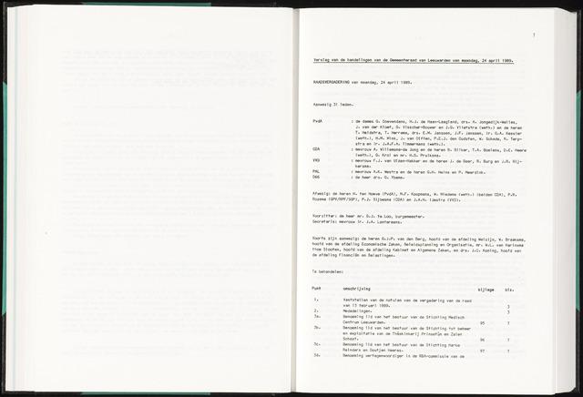 Raadsverslagen van de gemeente Leeuwarden, 1865-2007 (Notulen) 1989-04-24