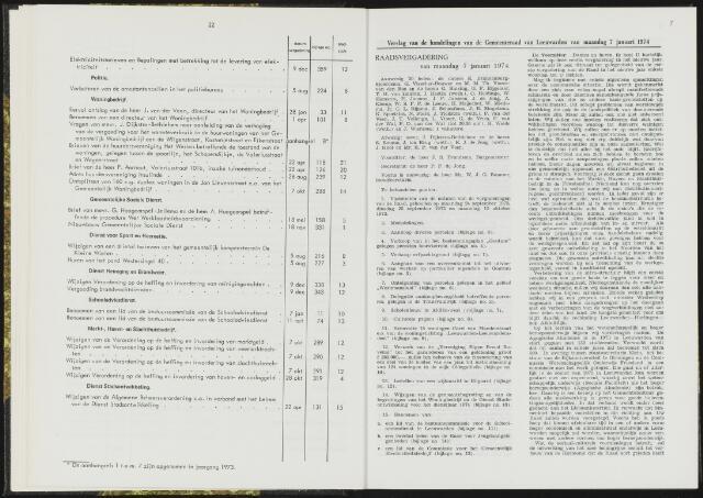 Raadsverslagen van de gemeente Leeuwarden, 1865-2007 (Notulen) 1974
