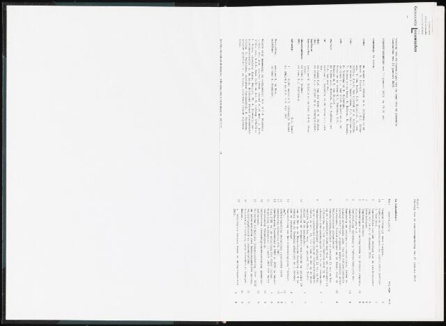 Raadsverslagen van de gemeente Leeuwarden, 1865-2007 (Notulen) 2003