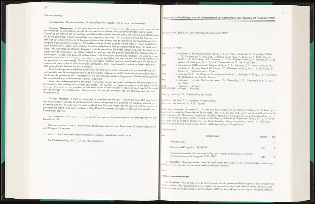Raadsverslagen van de gemeente Leeuwarden, 1865-2007 (Notulen) 1982-11-29