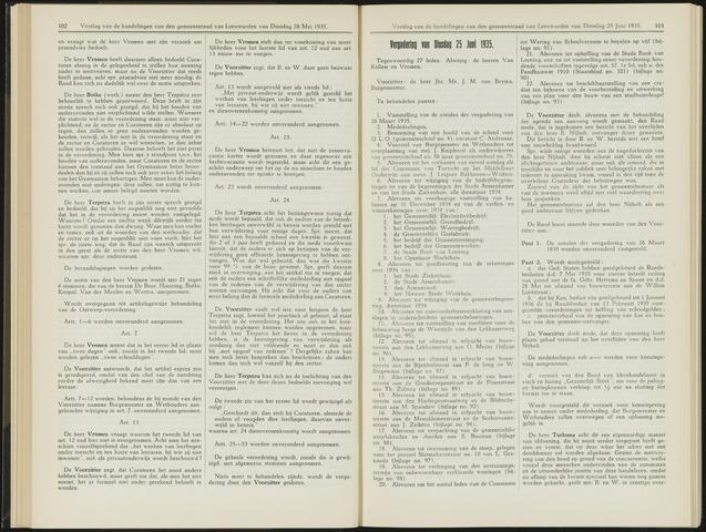 Raadsverslagen van de gemeente Leeuwarden, 1865-2007 (Notulen) 1935-06-25