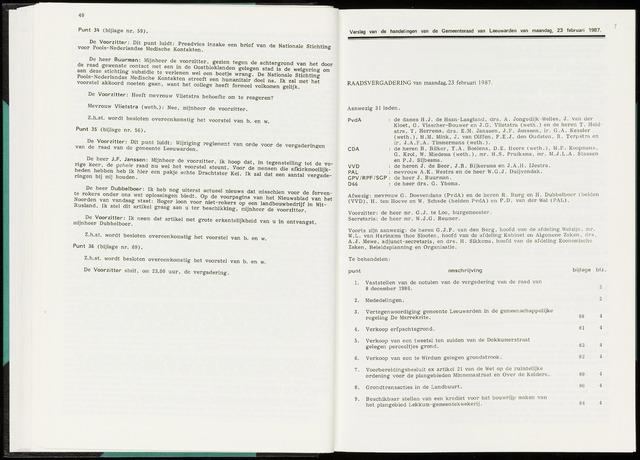Raadsverslagen van de gemeente Leeuwarden, 1865-2007 (Notulen) 1987-02-23