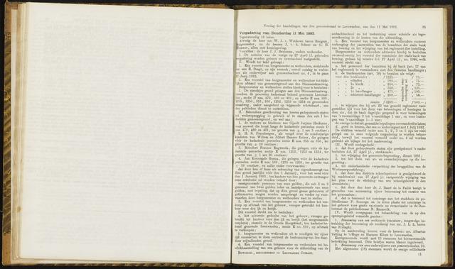 Raadsverslagen van de gemeente Leeuwarden, 1865-2007 (Notulen) 1882-05-11