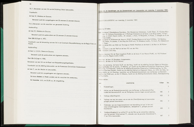 Raadsverslagen van de gemeente Leeuwarden, 1865-2007 (Notulen) 1981-11-02