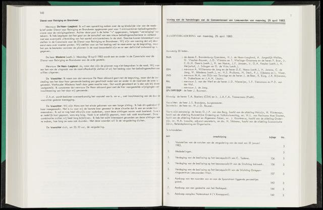 Raadsverslagen van de gemeente Leeuwarden, 1865-2007 (Notulen) 1983-04-25
