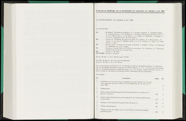 Raadsverslagen van de gemeente Leeuwarden, 1865-2007 (Notulen) 1983-06-06