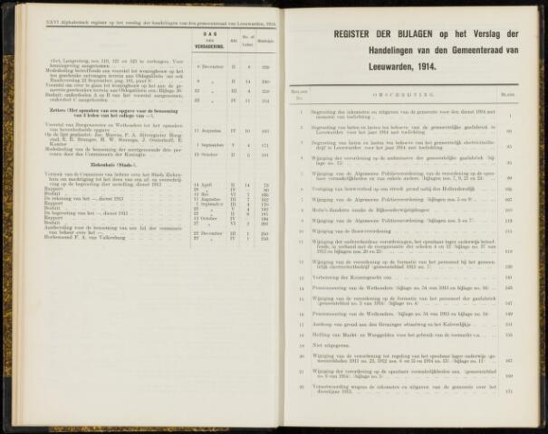 Raadsverslagen van de gemeente Leeuwarden, 1865-2007 (Notulen) 1914