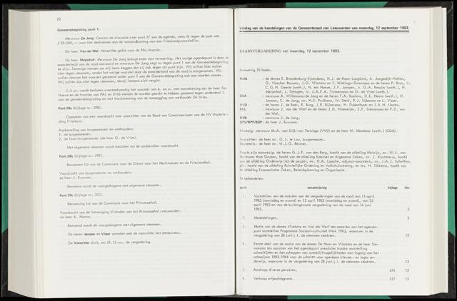 Raadsverslagen van de gemeente Leeuwarden, 1865-2007 (Notulen) 1983-09-12
