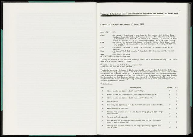 Raadsverslagen van de gemeente Leeuwarden, 1865-2007 (Notulen) 1986-01-27