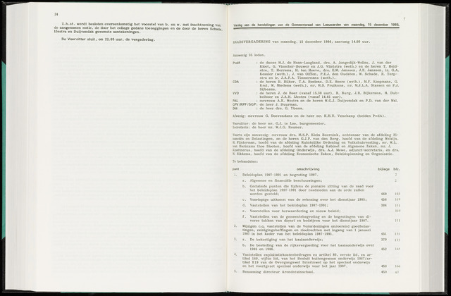 Raadsverslagen van de gemeente Leeuwarden, 1865-2007 (Notulen) 1986-12-15