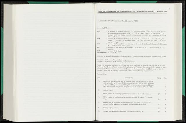 Raadsverslagen van de gemeente Leeuwarden, 1865-2007 (Notulen) 1983-08-22