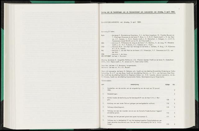 Raadsverslagen van de gemeente Leeuwarden, 1865-2007 (Notulen) 1983-04-05