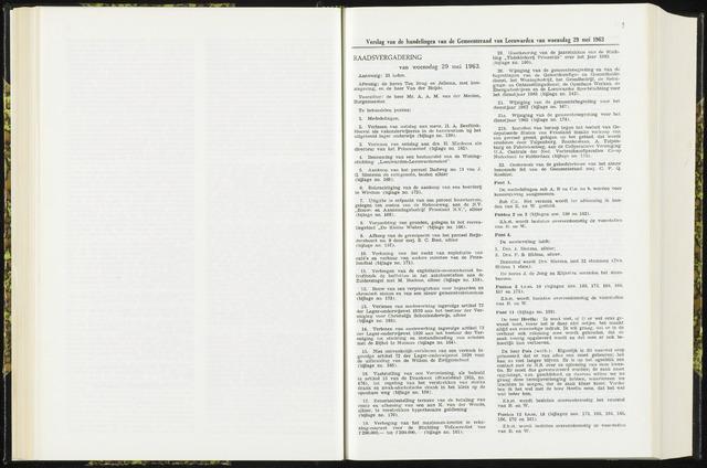 Raadsverslagen van de gemeente Leeuwarden, 1865-2007 (Notulen) 1963-05-29