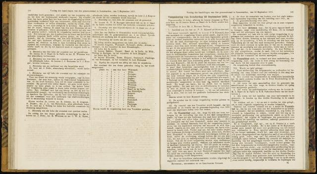 Raadsverslagen van de gemeente Leeuwarden, 1865-2007 (Notulen) 1875-09-23