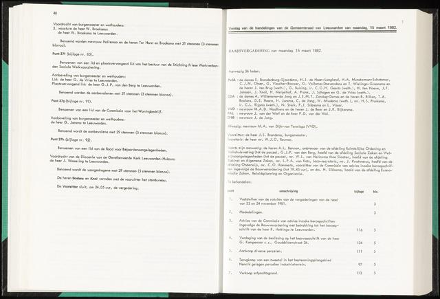 Raadsverslagen van de gemeente Leeuwarden, 1865-2007 (Notulen) 1982-03-15