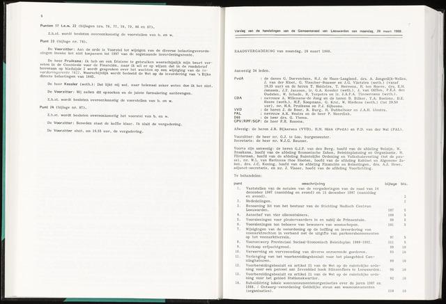 Raadsverslagen van de gemeente Leeuwarden, 1865-2007 (Notulen) 1988-03-28