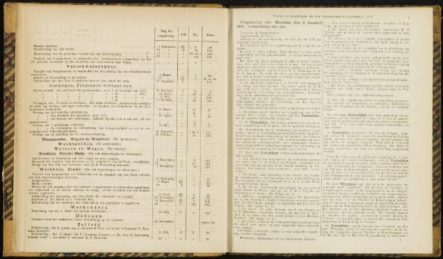 Raadsverslagen van de gemeente Leeuwarden, 1865-2007 (Notulen) 1871